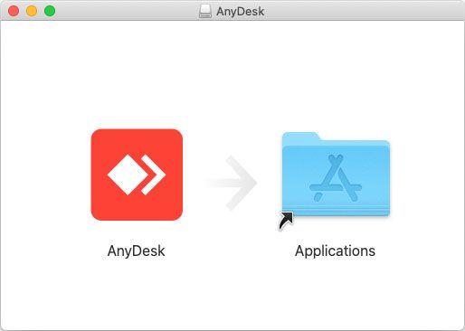 Joaquin Sanz - La aplicación AnyDesk Apple macOS - Imagen 1